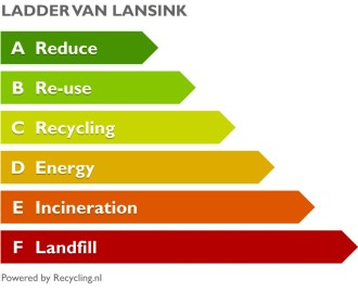 Lansink Ladder (1979)
